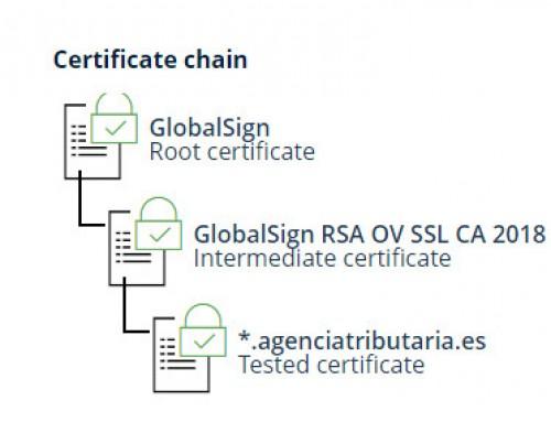Cambios en los certificados de seguridad para acceder a la Agencia Tributaria